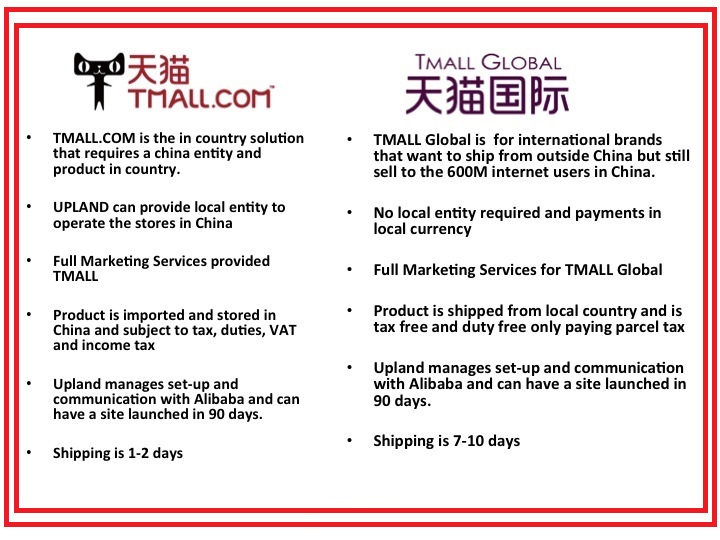 Tmall And Tmall Global Platform